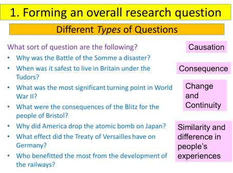 Different Types of Question