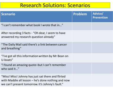 Research Scenarios