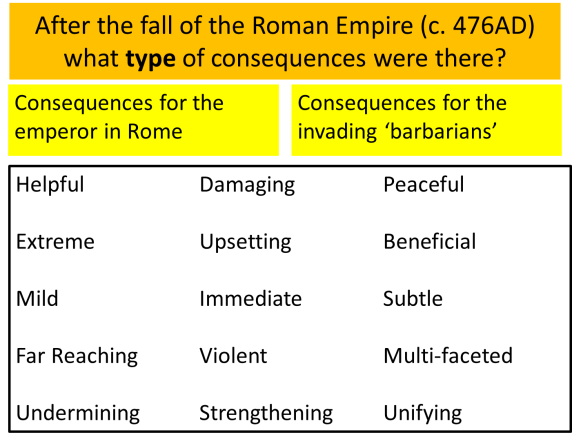 types-of-consequences-romans